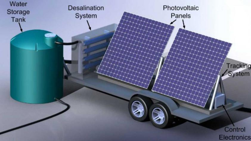 Salt water turned into drinking water using solar power